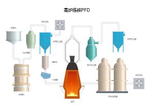 冷凝水加热液PFD 02