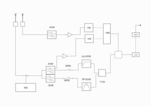 ODU、LDU连接系统图