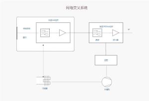 网络交叉系统图