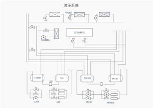 液压系统图