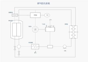 燃气轮机系统