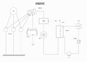 供暖系统图