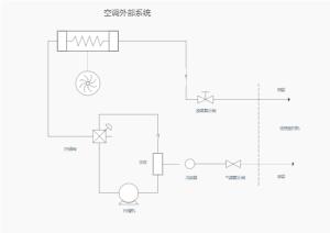 空调外部系统图