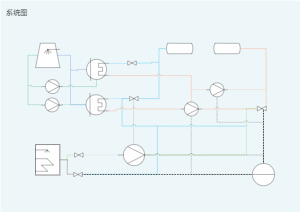 系统网络利用图