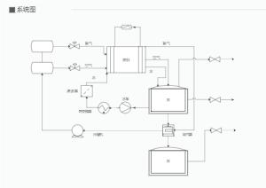 详细系统展示图