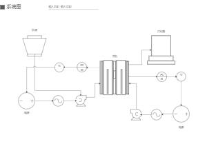 工业系统展示图