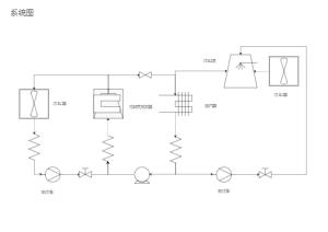 基本工业电机系统