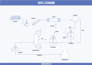 简单工艺流程图