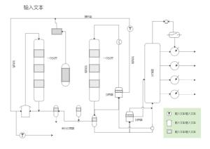 管道仪表电路连接展示模板