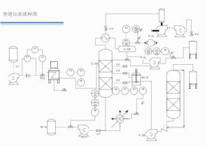 管道仪表连接过程图