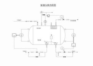 管道仪表流程图