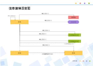 信息建模展示图
