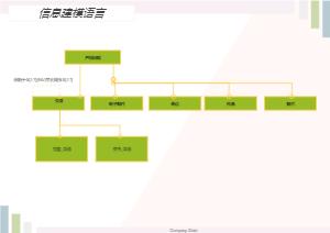 信息建模语言模板