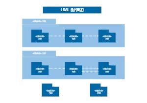 UML封装图