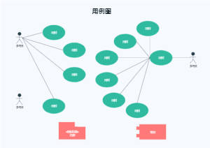 UML用例图