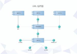 UML组件图