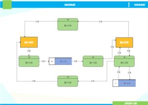 数据流模型图