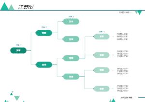 项目决策树