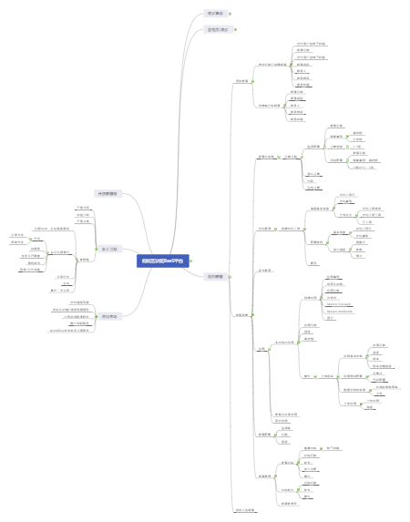 蚂蚁区块链BaaS平台