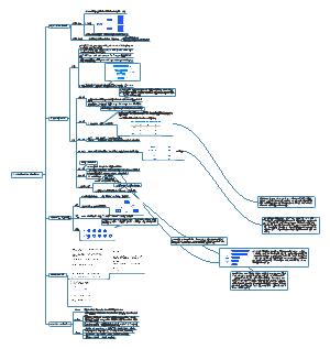 从0到1搭建数据分析知识体系