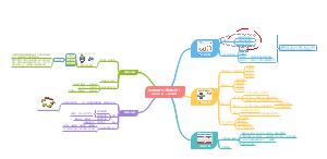 如何构建个人管理系统?