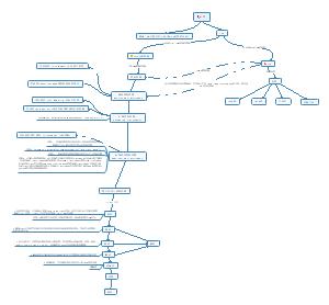 JVM(java虚拟机)