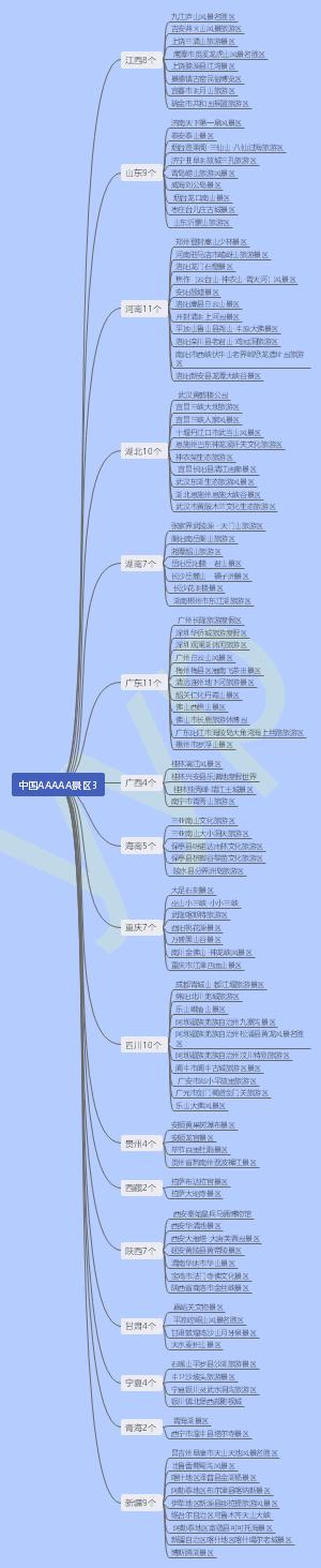 中国部分AAAAA景区3
