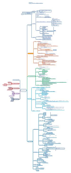 实战Java高并发程序设计模式