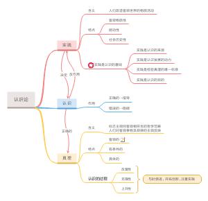广东省英语四级考试_2014专四考试流程