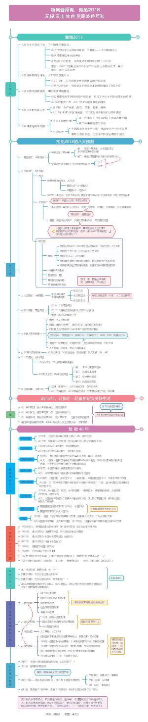 预见2018 吴晓波跨年秀