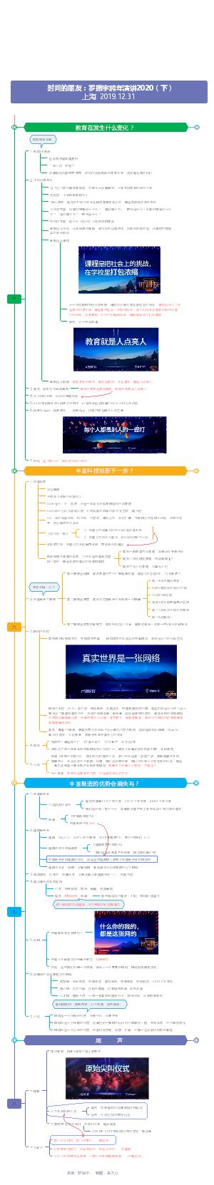 时间的朋友 罗振宇得到跨年演讲2020(下)