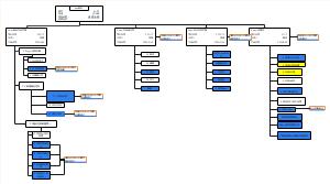 WBS工作分解结构
