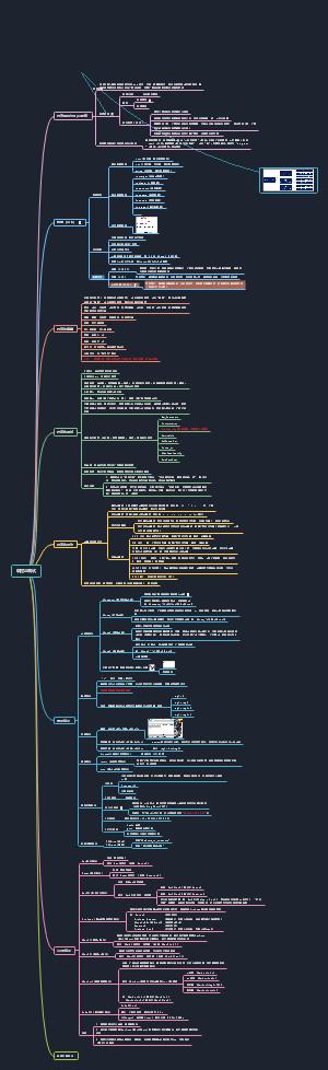 编程与调试