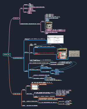 ABB机器人通讯