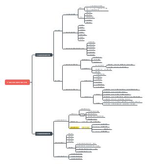 人力资源师考试—企业组织信息的采集与处理思维导图