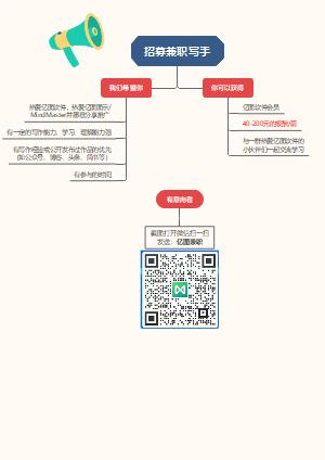 亿图招募计划