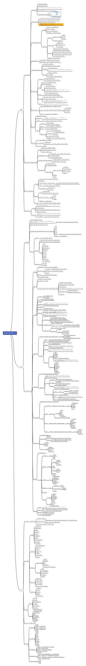 【290】信息系统项目管理师备考总结