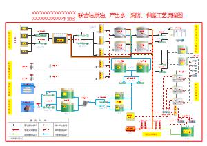某联合站工艺流程