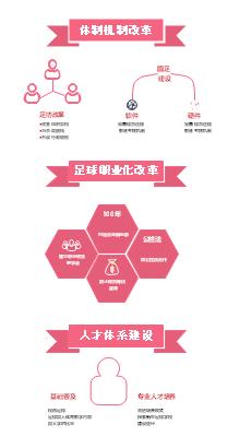 体育资讯信息图