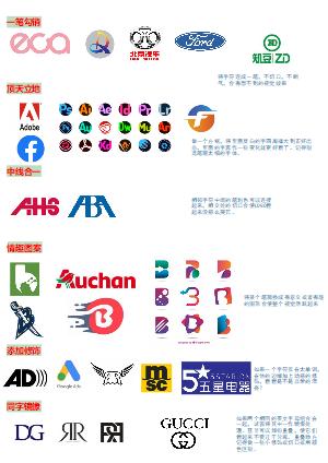 文字类的LOGO设计技法